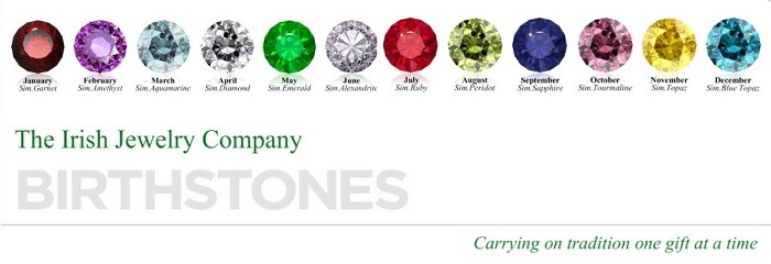 Birthstone Chart And Meanings
