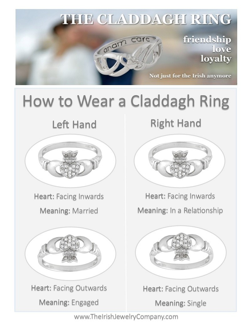 How to wear a claddagh ring claddagh ring meaning What finger to wear a ring on female